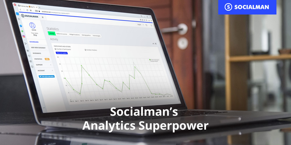 Socialman's Analytics Superpower